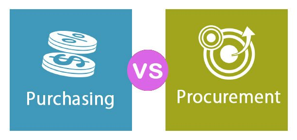 procurement vs purchasing