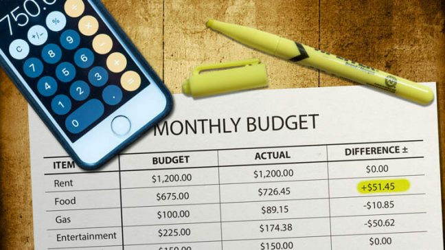Budget Adalah Pengertian Budget Budgeting Dalam Perusahaan